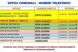 UFFICI COMUNALI : NUMERI TELEFONICI